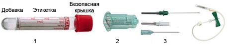 Вакуумные системы для забора крови